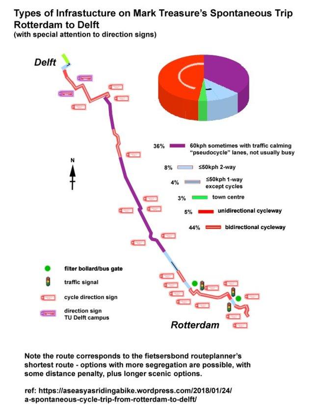 Jitensha Oni - Cycle Infrastructure Types